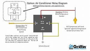Fibaro Relays - Wiring Diagram Overview - Z-wave