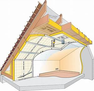 Isolation Thermique Combles : solutions thermiques d 39 isolation des combles ~ Premium-room.com Idées de Décoration