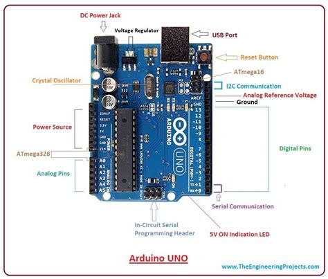 Introduction Arduino Uno The Engineering Projects