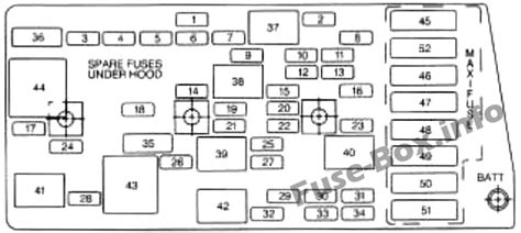 fuse box diagram gt chevrolet corvette c5 1997 2004