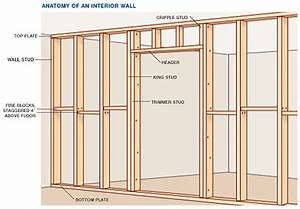 Diy  U0026 Plastering Blog  How To Construct A Stud Partition Wall