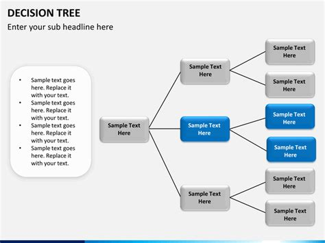decision tree powerpoint template sketchbubble