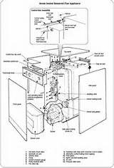 Worcester bosch how to bleed a worcester bosch oil boiler images of how to bleed a worcester bosch oil boiler cheapraybanclubmaster Choice Image
