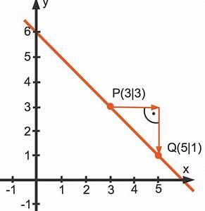 Steigung Berechnen : lineare funktionen grundlagen beispiele erkl rungen berechnungen ~ Themetempest.com Abrechnung