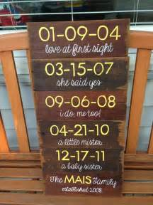 3 year wedding anniversary gift for him 5 year anniversary gift wood panels with special dates great ideas 5 years