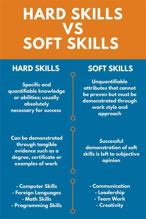 list  good skills  put   resume examples included