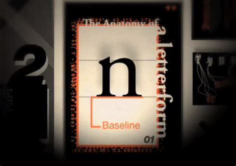 the best visual definition of typography ever 171 grumo media