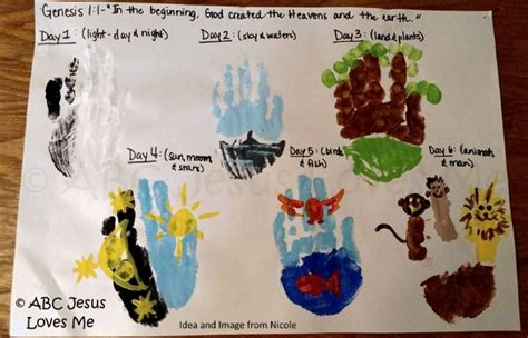 creation ideas for preschoolers abcjesuslovesme 665 | Fingerprint Creation Nicole