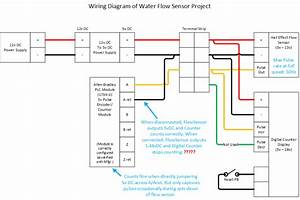 Wiring  Counter Input Circuit On