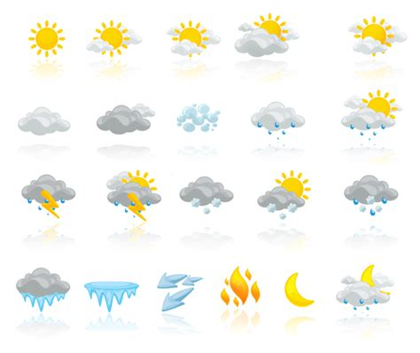 iphone weather symbols weather symbols on iphone 5