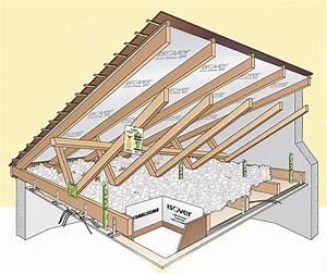 Isolation Thermique Combles : renover lisolation des combles ~ Premium-room.com Idées de Décoration