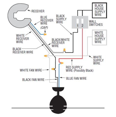 Fan Receiver Wiring Diagram by Ask The Randys Installing Fans On Ceilings The Spin