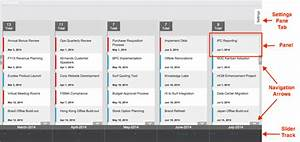 What Is Servicenow Timeline Visualizations
