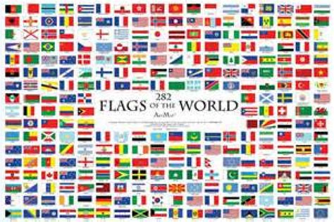 Selim Sultan Country List Flags Of The World World