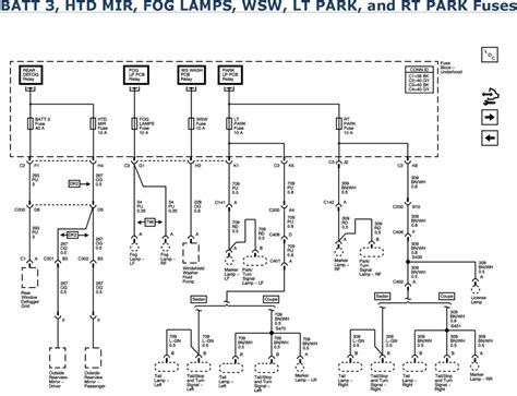 98 Monte Carlo Wiring Diagram by Repair Guides Wiring Systems 2006 Power Distribution