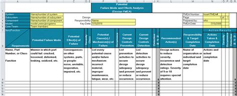 fmea template fmea template in excel fmea software in excel qi macros