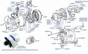 Alternator Chassis Numbers 01001