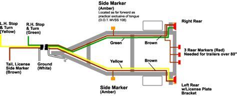 Pin Information