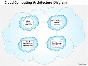 0414 Cloud Computing Architecture Diagram Powerpoint