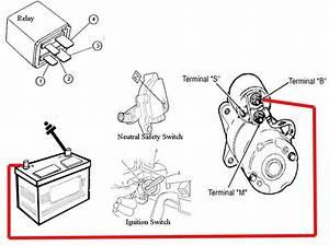 Pontiac Sunfire Starter Wiring Problem
