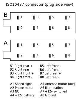 How Connect Any Rear Door Speaker Sony