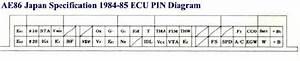Ecu Ae86 4a