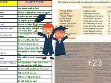 english grammar  passive voice eslbuzz learning english