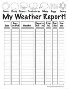 Printable Weather Report