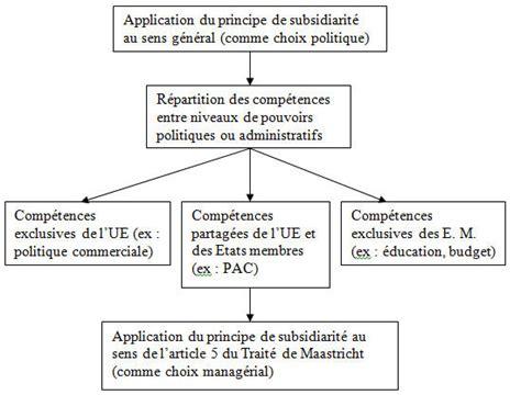 chambres de commerce et d industrie aix marseille chap 3 1 construction europe sciences
