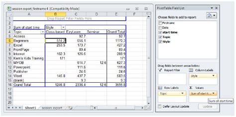 learn excel pivot tables live excel pivot table stats self paced learning versus