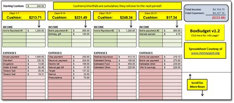 money personal finance spreadsheets