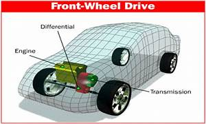 Rear-wheel Drive Or Front-wheel Drive - Which Is Better