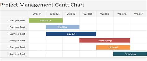 origins   gantt chart road map  wwi deployment clearancejobs