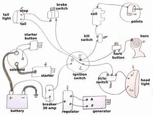 Wiring Diagram For All Seymour Duncan Humbucker Pickup