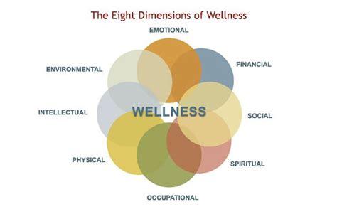 Behavioral Health Wellness / Virginia Department Of