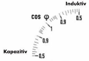 Leistungsfaktor Cos Phi Berechnen : leistungsfaktormessung power factor measurement ~ Themetempest.com Abrechnung