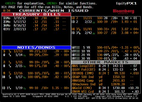 analyze corporate bonds  bloomberg terminals