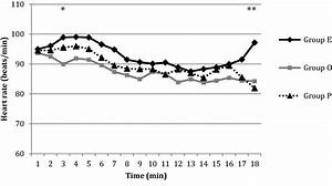 Ephedrine Versus Ondansetron In The Prevention Of