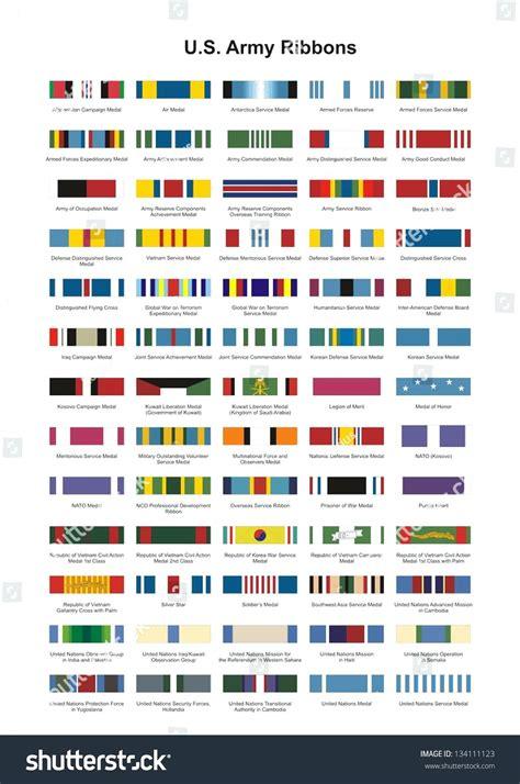 army ribbon rack builder marine corps ribbon rack builder the best marine of 2018