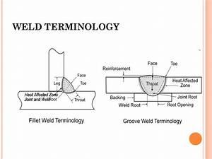 Welding Defects With Diagram  U2013 Powerking Co