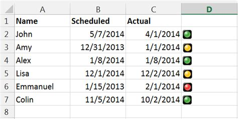excel traffic lights  conditional