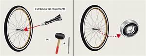 Changer Roulement De Roue Prix : comment changer un roulement de roue ~ Gottalentnigeria.com Avis de Voitures