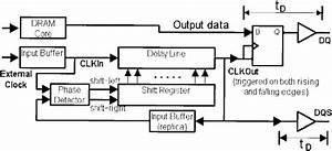 Block Diagram Of Rsdll