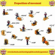 Prepositions Of Movement  Grammar  Learn English Grammar, English, Learn English