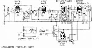 repairing your valve radio With valve radio circuit