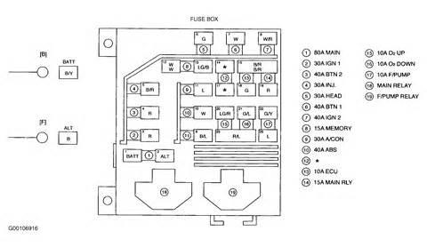 2001 kia sportage fuel wiring diagram 42 wiring