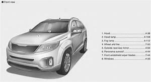2014 Kia Sorento Owners Manual Pdf