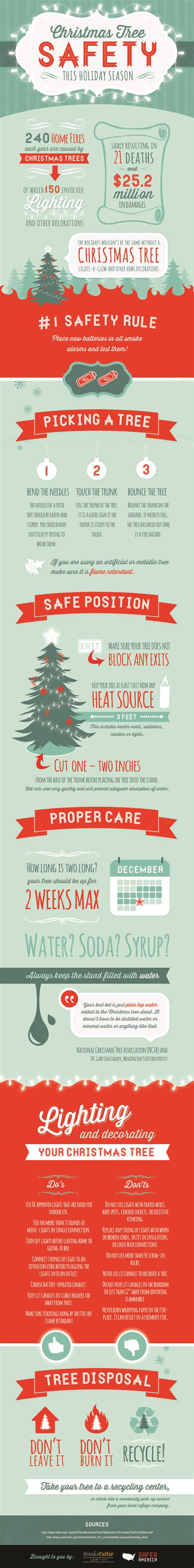 christmas tree safety tips infographic christmas trees