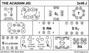 Acadian Jig Dancing Instruction