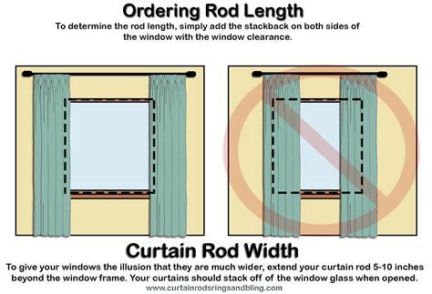 Measuring Drapes Width - measuring curtain rod width order length abda window
